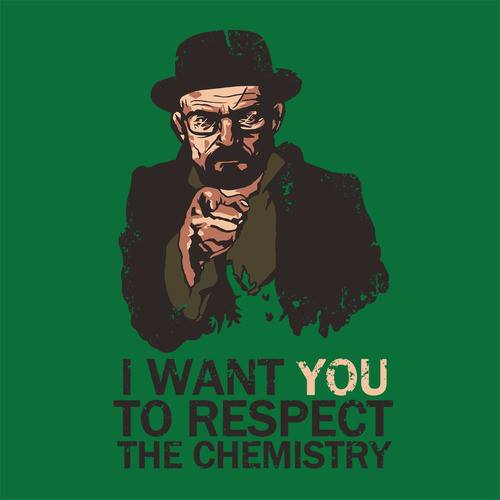 heisenberg-chemistry